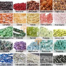 gemstone meaning and healing properties